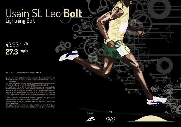 Usain Bolt - Lightning Bolt